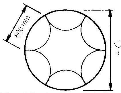 Come costruire un tavolo le misure per non sbagliare - Dimensioni tavolo tondo 4 persone ...