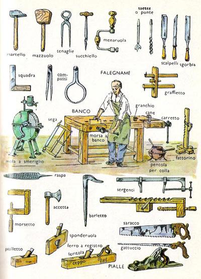 Attrezzi per legno manuali for Piccole planimetrie per la lavorazione del legno