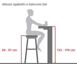 Come Costruire Uno Sgabello La Falegnameria Artistica